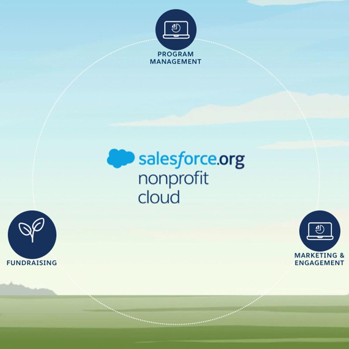 Nonprofit Cloud